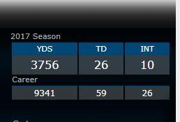 Rosen stats.JPG