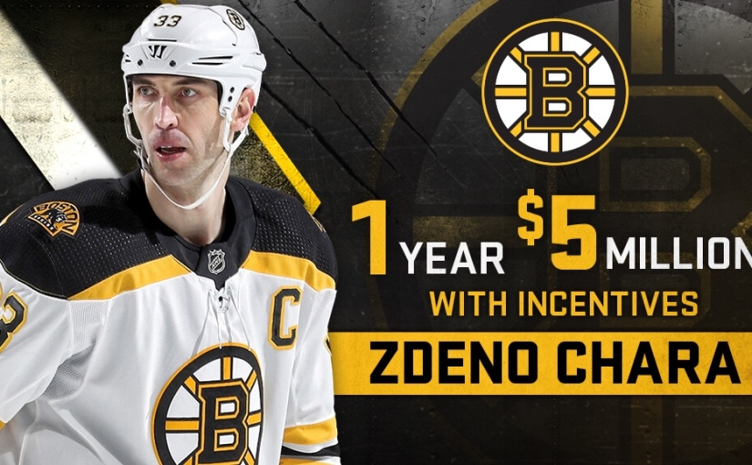 Bruins Re-Sign Captain, Zdeno Chara.