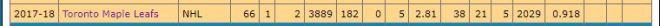 Anderson stats.JPG