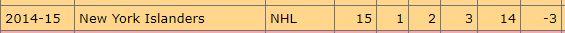 AHL MVP Cory Conacher
